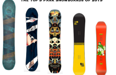 Top 5 Park Boards for 2016